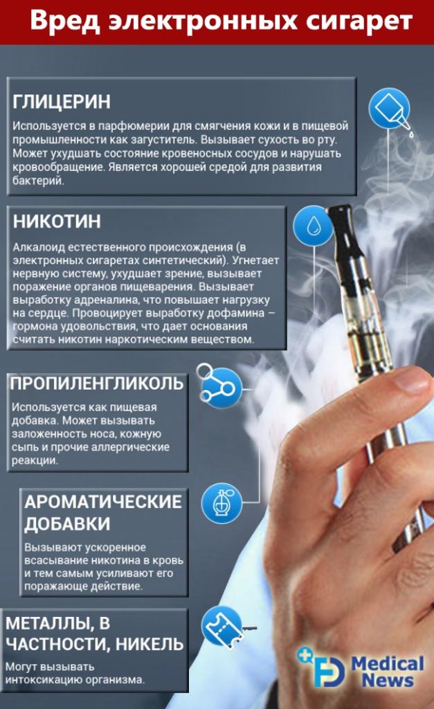 этом вред от электронных сигарет картинки меня
